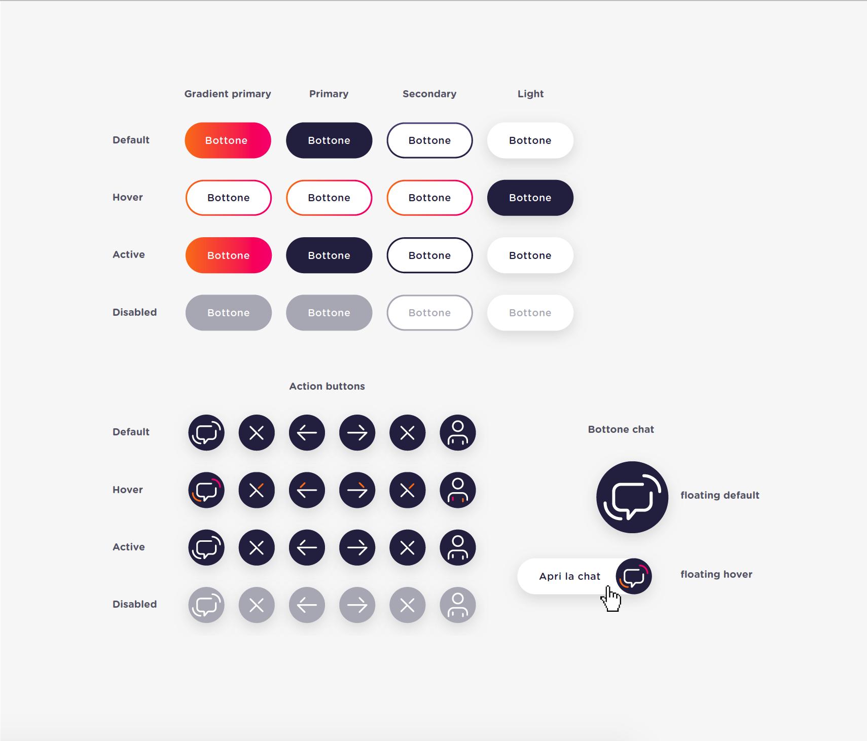 design-system